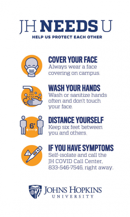 Illustrations of visual aides reminding people to practice social distancing, wear masks, wash hands, and monitor for symptoms