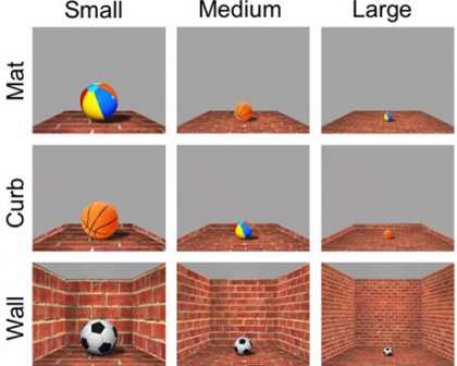 image shows nine images: three feature flat surfaces, three have a curb, and three have walls. In each column of the images is a ball of varying size.
