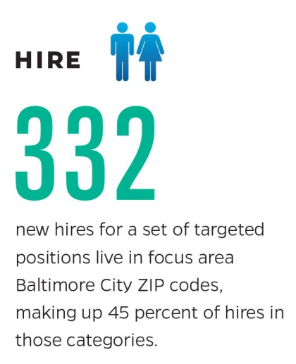 Graphic showing 331 new hires for set of targeted positions