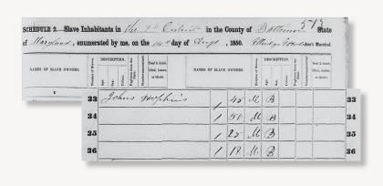 Scanned image of census records that show Johns Hopkins held enslaved men
