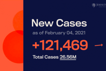 Screenshot of Coronavirus Resource Center tracker