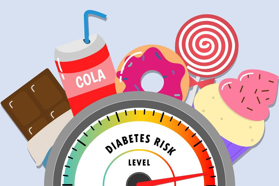 Illustration of diabetes high-risk food scale