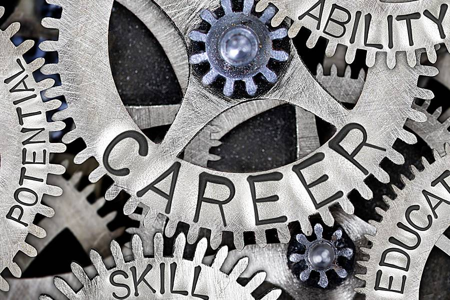 Meshing gears marked with the words career, ability, skill, education, and potential