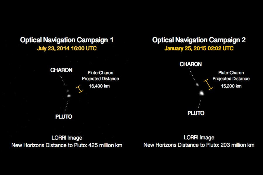 New Horizons images of Pluto and Charon